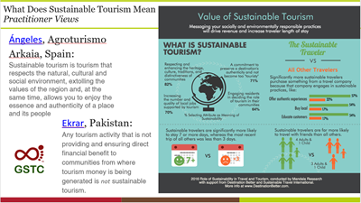 Global Sustainable Tourism Council & «Εναλλακτικός Τουρισμός»
